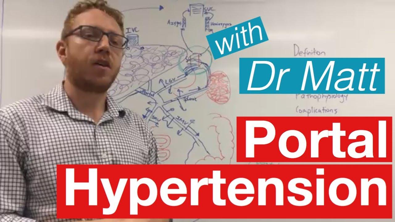 Portal Hypertension Youtube