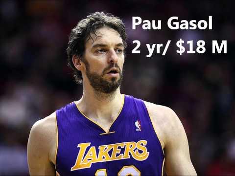 LA Lakers Free Agency 2014