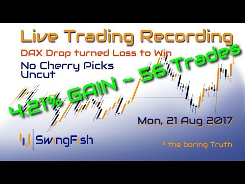 LIVE DayTrading Forex & CFD [Mon 21 Aug 2017 | +4,21% | 59 Trades]