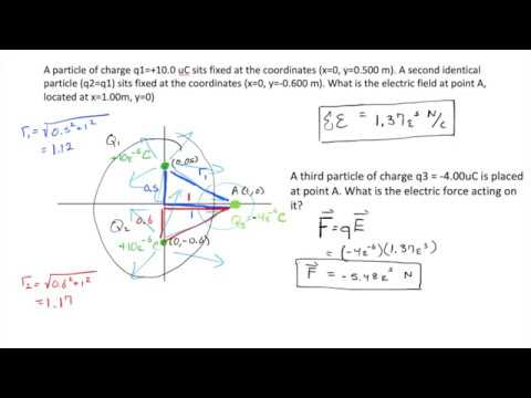 Physics 2 Electric Field And Force From Two Point Charges Youtube Use when time is not involved. youtube