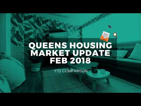 Queens NY Housing Market Update 📈  | February 2018