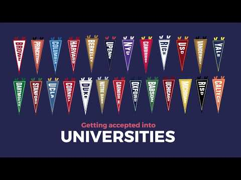 Crimson Education TILE Video 1