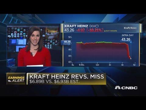 Kraft Heinz tumbles on earnings miss, SEC subpoena