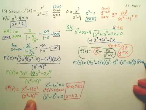 3.6b2 A Summary of Curve Sketching - Calculus - YouTube