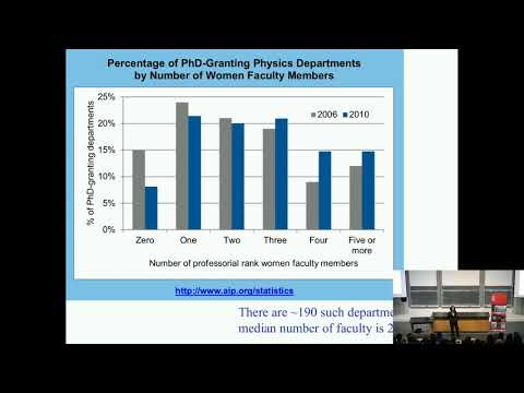 Elizabeth Simmons: Promoting Gender Equity in STEM, Theory and Applications