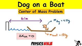 Dog on a boat center of mass problem