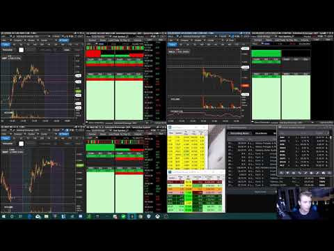 Never Skip This Step When Day Trading Stocks!