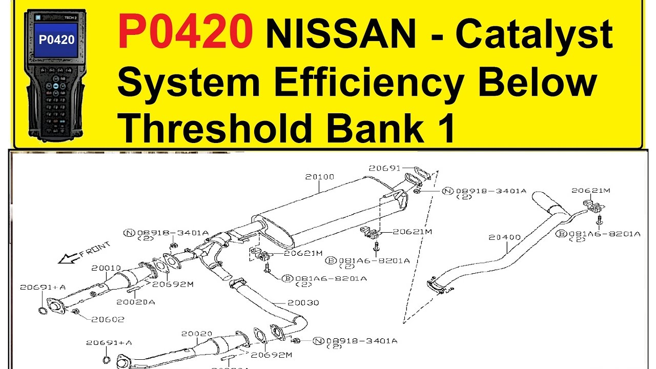 P0420 Nissan Catalyst System Efficiency Below Threshold