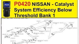 p0420 nissan catalyst system efficiency below threshold bank 1 1