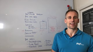 #5 كيفية إنشاء الإنصاف: ما هي أفضل طريقة بالنسبة لك ؟