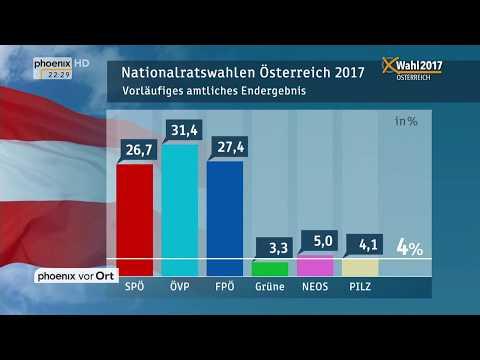 Katrin Praprotnik zum vorläufigen amtlichen Endergebnis der Wahl in Österreich am 15.10.17