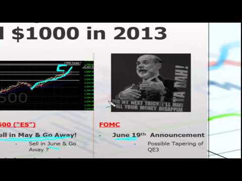 Why Gold $1000 in 2013? A Unique Perspective