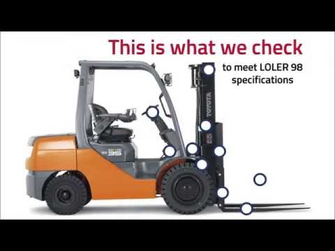 A Thorough Examination Inspection in under 3 minutes