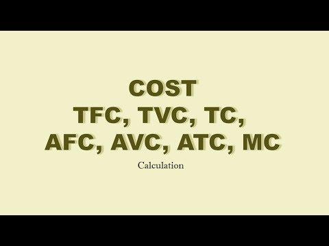 Cost  TFC TVC TC AFC AVC ATC MC  Problem 1