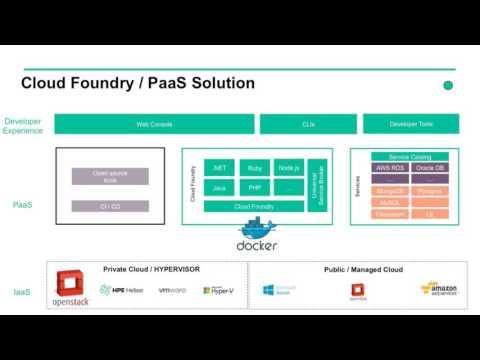 2016 OpenStack Barcelona - Patrick Masse, Christian SCHUTZ - Serverless applications with Docker