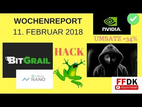 🔝FFDK WOCHENREPORT 👿 BitGrail HACK 160 MIO EUR Schaden! CFTC PRO BITCOIN 💹 NVIDIA +34% durch MINING