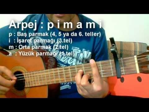 Gitar Dersi - Kalbimin Tek Sahibine (İrem Derici)