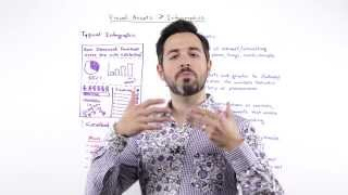 Why Visual Assets Work Better Than Infographics - Whiteboard Friday