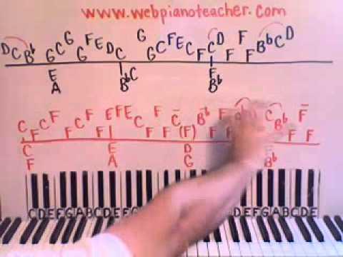 summer highland falls piano tutorial