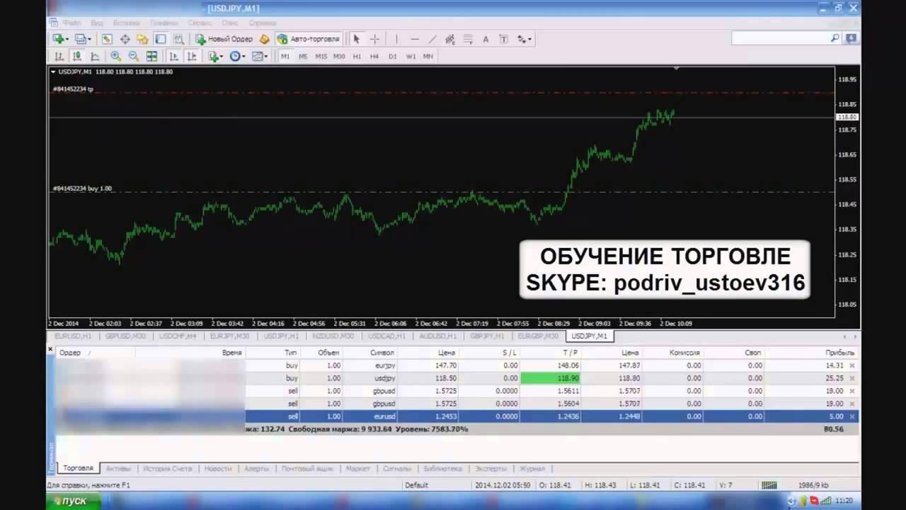 Торговля форекс без спреда евро к доллару форекс онлайнi