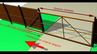 видео Складывающиеся ворота для Вашего цеха