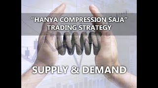030 - Strategi Trading Compression Didalam Supply And Demand   Cara Menentukan Arah Harga