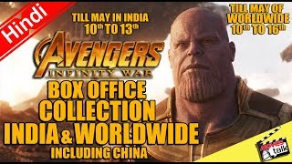 AVENGERS: INFINITY WAR Box Office Collection India & Worldwide