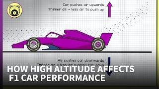 How high altitude affects F1 car performance - Chain Bear explains