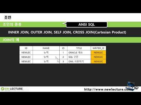 오라클 데이터베이스 SQL 강의 34강 - INNER 조인(JOIN)