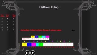 STIKOM DB JAMBI : Simulasi Penjadwalan Processor (RR)