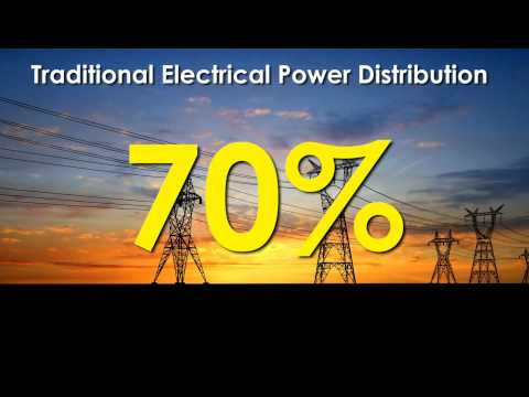 2014 Profile of the Electrical Contractor
