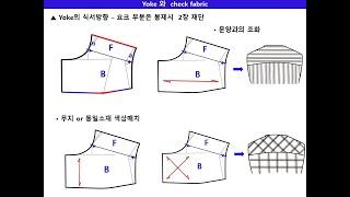 블라우스와 셔츠 패턴 2 -요크  blouse and …