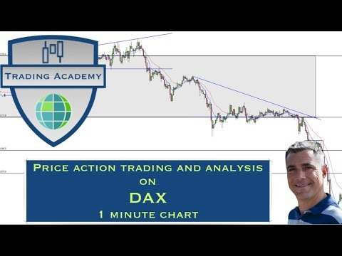 Day trading on the DAX 1 minute chart - market analysis and review