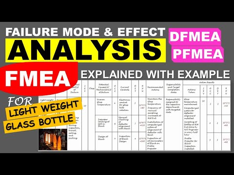 FMEA Definition | FMEA Significance | DFMEA vs PFMEA | FMEA