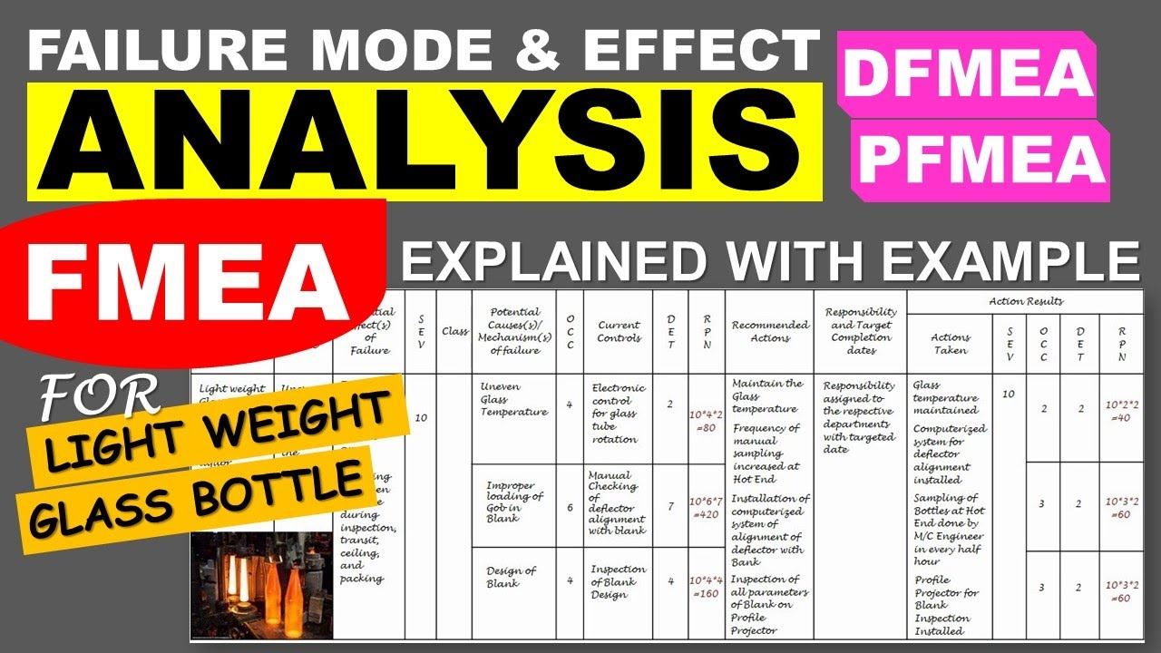 FMEA | Failure Mode Effect Analysis | Complete Video