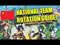 The STRONGEST4* Team! National team Rotation Guide!
