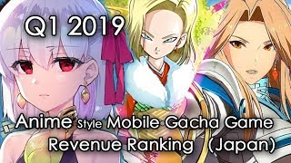 Q1 2019 Anime Mobile Gacha game Revenue Review (Japan)