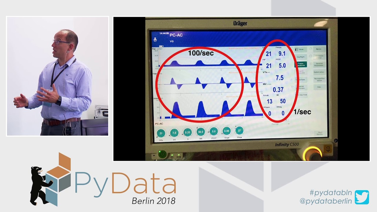 Image from Python in Medicine: analysing data from mechanical ventilators and patient monitors