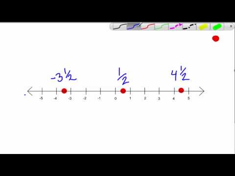 Real numbers and the number line - N3