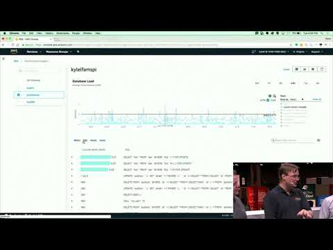AWS NY Summit - Develop Database Applications Faster with Amazon Aurora