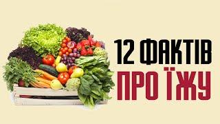 видео Продукти харчування