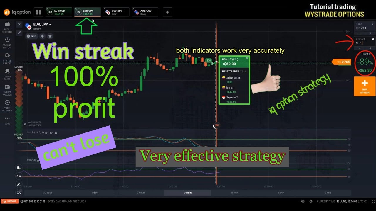 binary code options trading scams on ebay