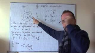 cours TS 2012 / ch3: propriétés des ondes III-2 effet Doppler / étude théorique: f