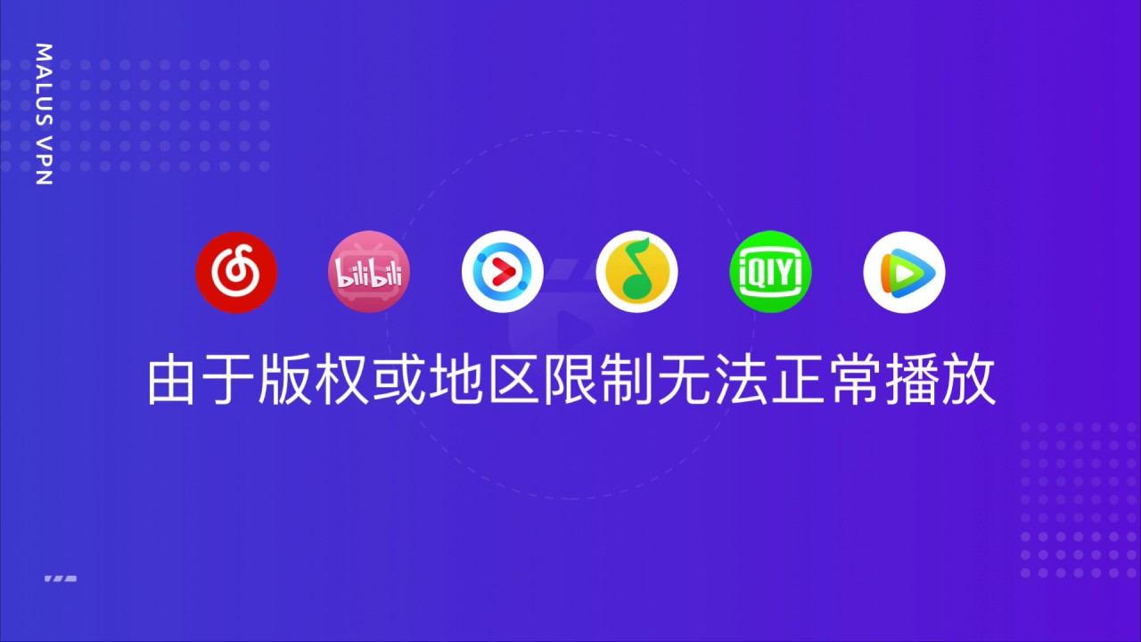 How to unblock china videos and music platform copyright, such as Youku,  iQiyi, Bilibli, QQMusic