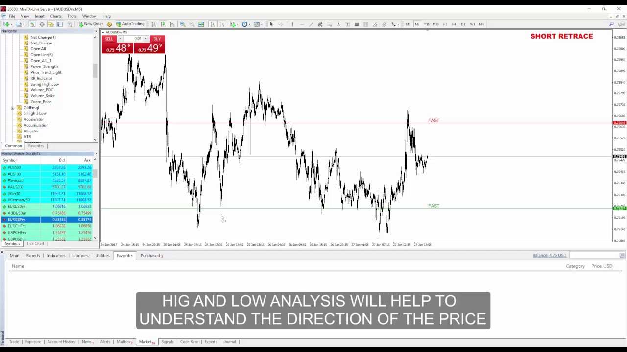 Swing High Low Mt4 Indicator Forexmql It Youtube