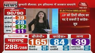Haryana Elections: Haryana के रूझानों में अभी क्या है बहुमत का फार्मूला, आंकड़ों को समझिए
