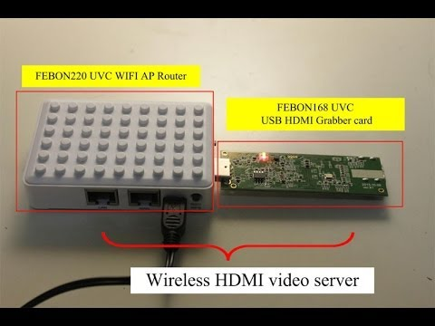 Wireless HDMI VIDEO server with AP router (iPad / iPhone /Android /  Macintosh can use)