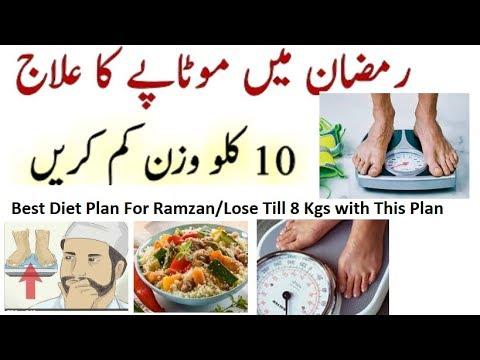 ramzan(رمضان)-weight-&-fat-loss-diet-plan-&-tips-2019-urdu/-hindi-for-men-&-women