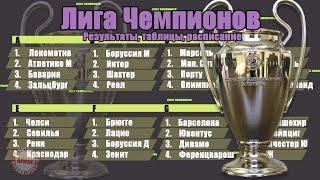 Лига Чемпионов 2020/2021. Определились первые участники плей-офф.  Результаты 4 тура, таблица. cмотреть видео онлайн бесплатно в высоком качестве - HDVIDEO
