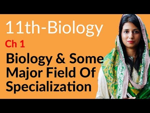 11th Class Biology Chapter 1 Introduction Topic 1 Biology and Some Major Fields of Specialization